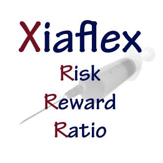 Xiaflex risk reward ratio